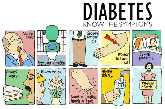 diabetes type 2 vidya sury