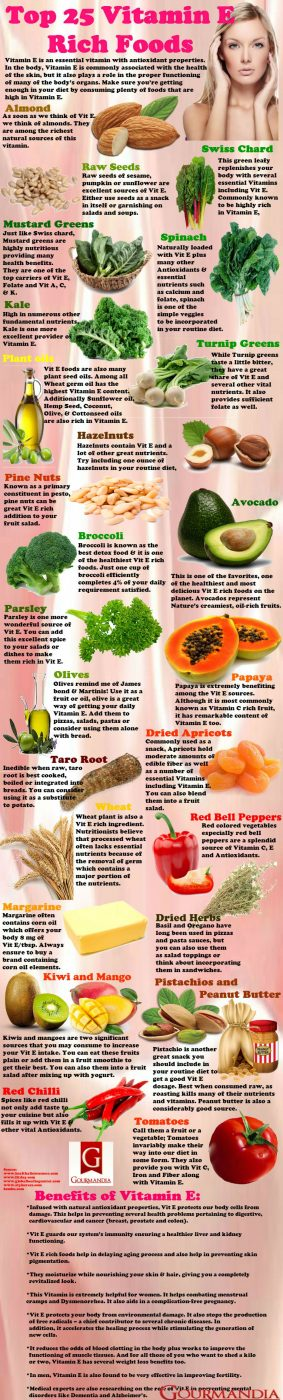 Top 25 foods rich in Vitamin E