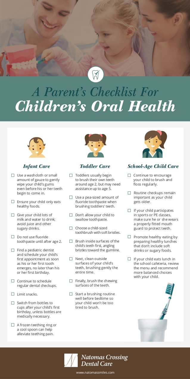 a-parents-checklist-for-childrens-oral-health-1-638
