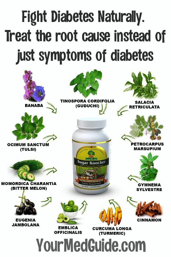 Fight Diabetes Naturally with Sugar Knocker ayurvedic supplement Sugar Knocker review