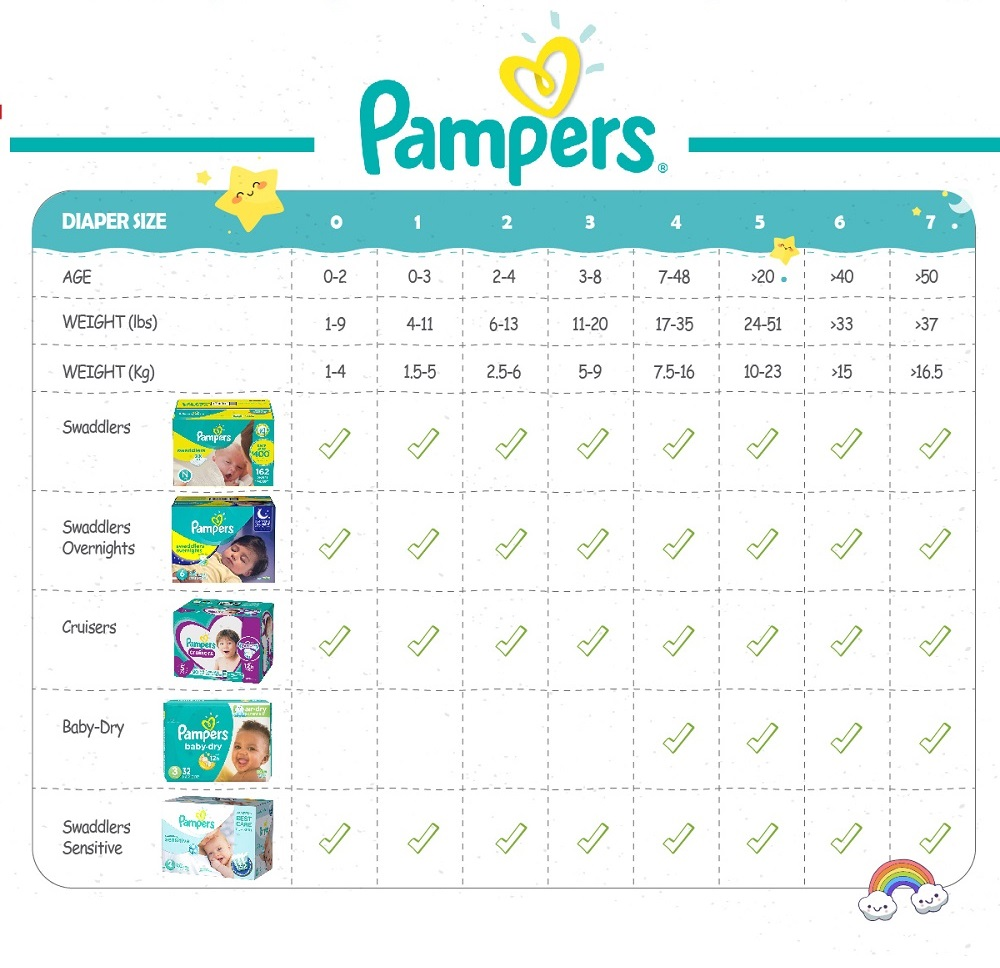 5 tips to choose the right diaper for baby Pampers