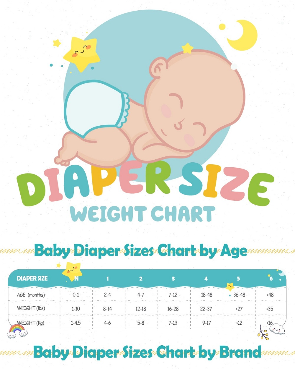 5 tips to choose the right diaper for babyDiaper Size Weight Chart Brands