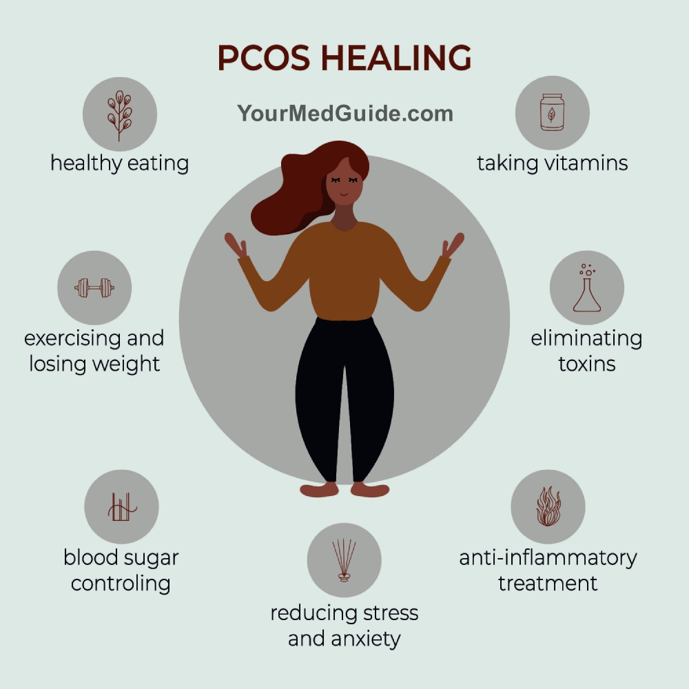 PCOS healing and treatment options