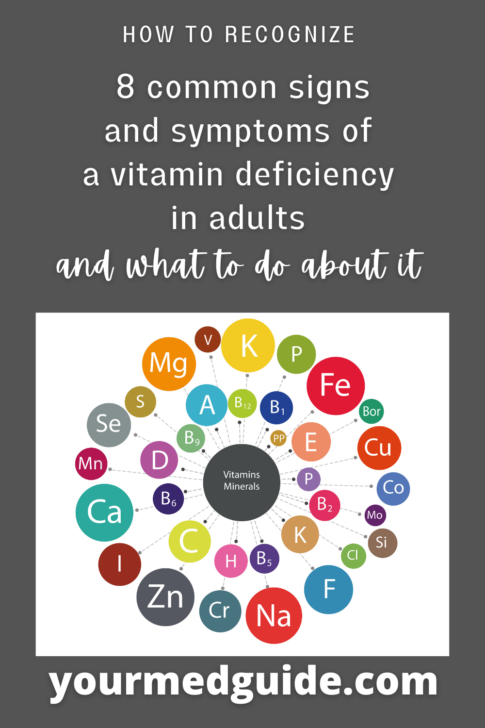 How to recognize 8 common signs and symptoms of a vitamin deficiency in adults